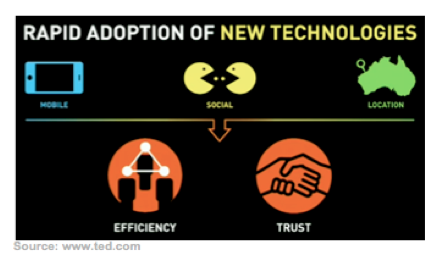 New Technologies +Digital Trust